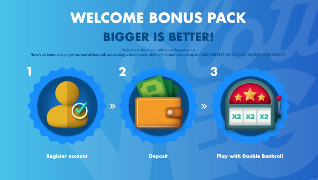 Slotty Vegas bonuss